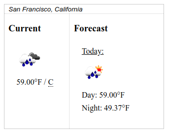 Screenshot of x-weather Web Components
